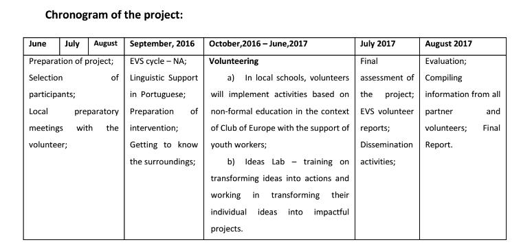 actividades voluntariado europeo portugal